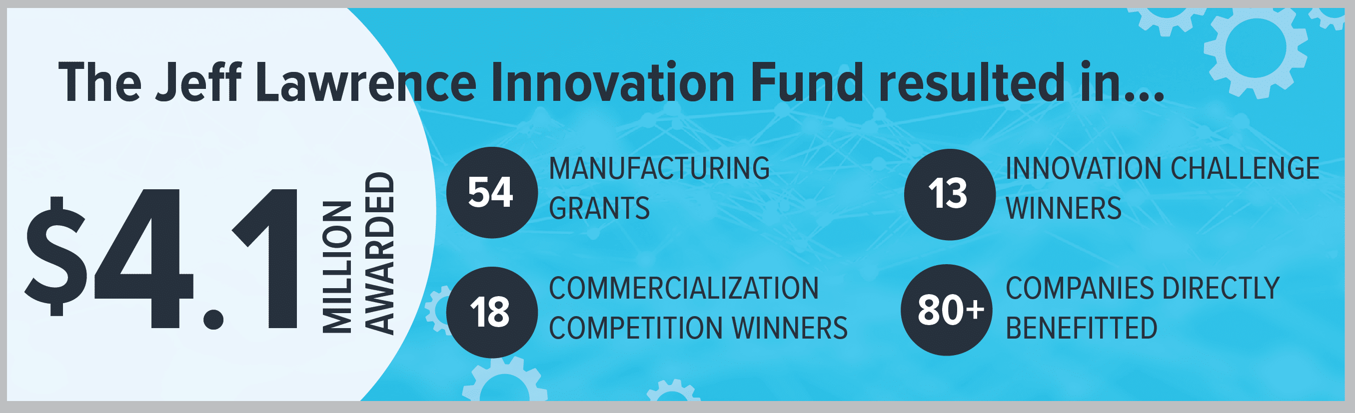 The Jeff Lawrence Innovation Fund Numbers